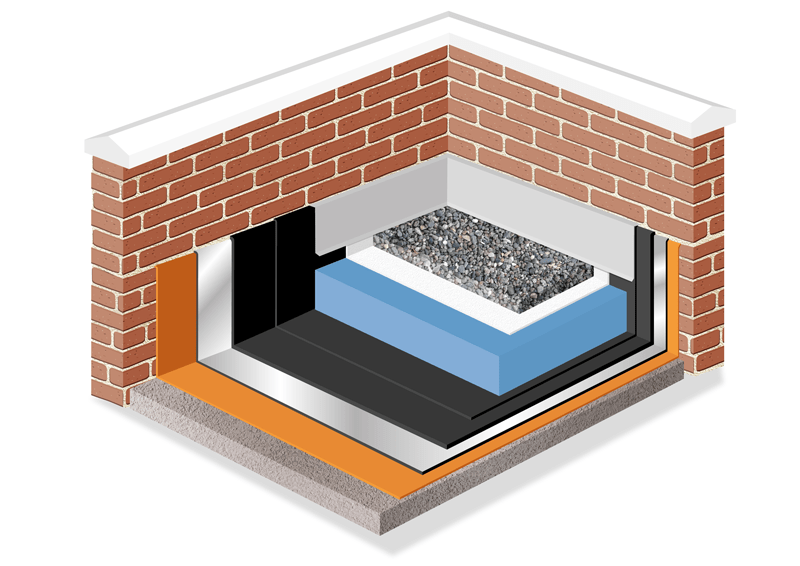 flat roof waterproofing cross-section diagram